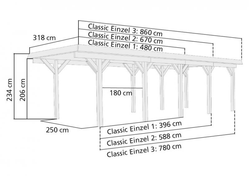 Karibu Einzelcarport Classic 1 Variante C inkl. zwei Einfahrtsbögen - PVC Dach