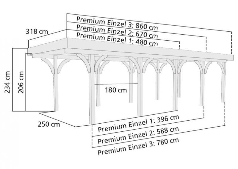 Karibu Einzelcarport Premium 1 Variante C inkl. zwei Einfahrtsbögen - Stahl Dach